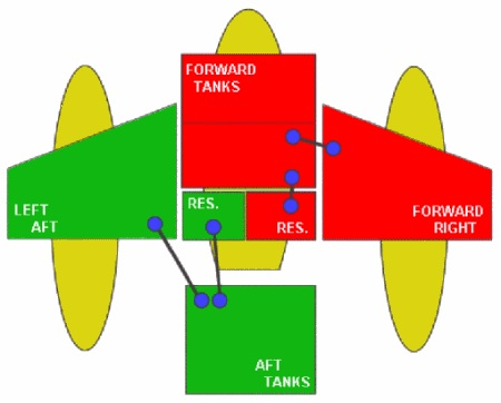 F 16 Fuel System Schematic - Wiring Diagrams