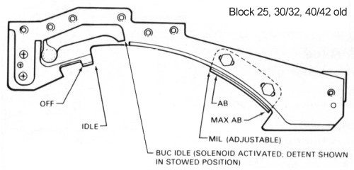 Throttle Guide Rail (old)